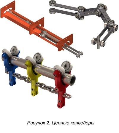 Современные предприятия где используется конвейер разборка фольксваген транспортер в нижнем новгороде