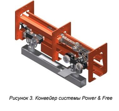 Рисунок производственный конвейер детали машин курсовая ленточный конвейер